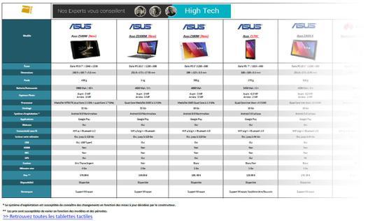 comparateur de tablette tactile