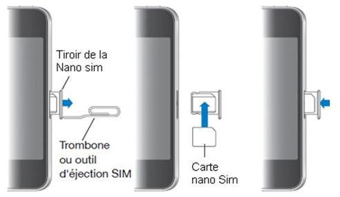 enlever la carte sim iphone 4