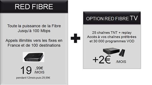 fibre red avis