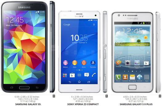galaxy s2 taille