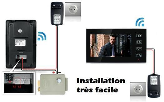 installer un visiophone sans fil