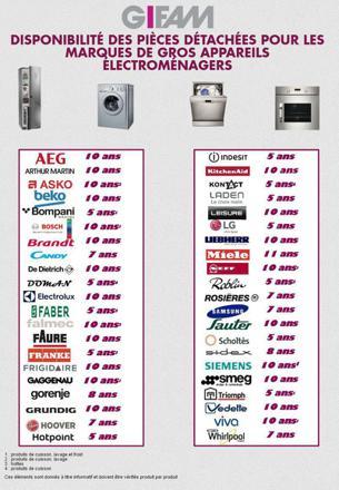 marque de machine a laver