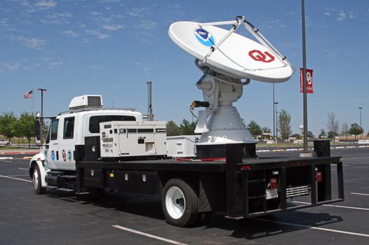 mobile radar