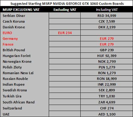 nvidia gtx 1060 prix