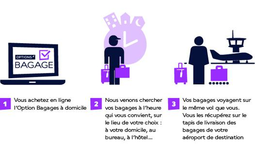 air france service bagages