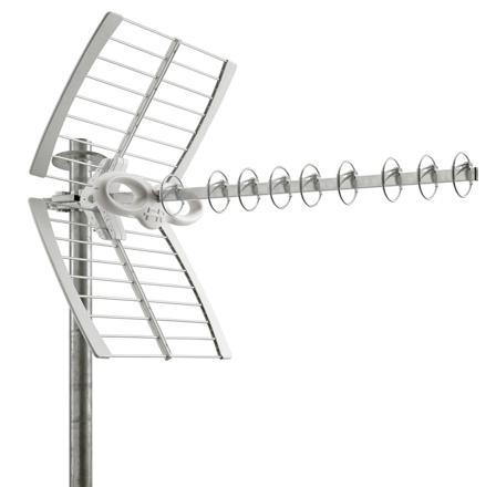antenne hd tnt