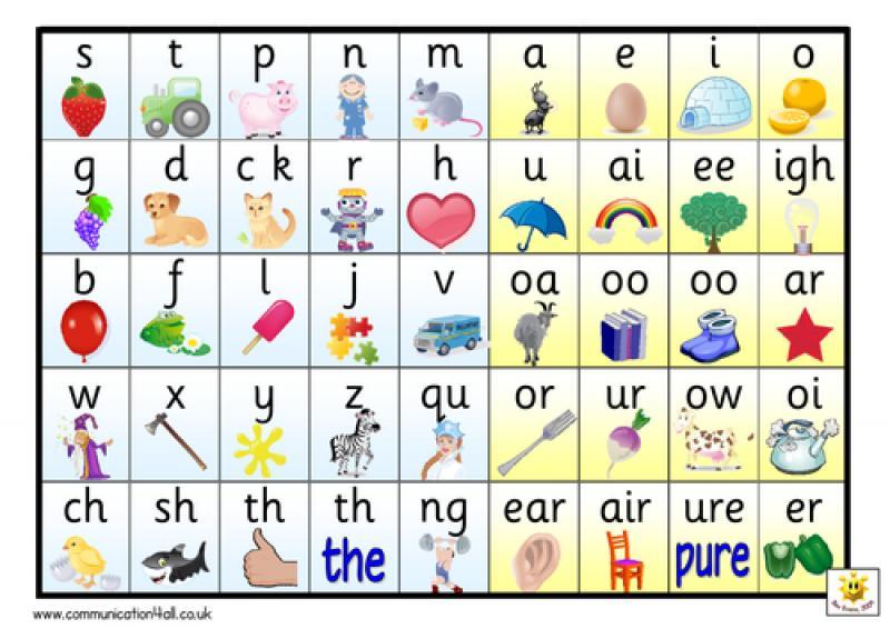 apprendre à lire en anglais