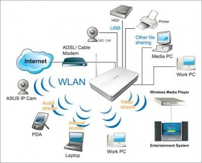 borne relais wifi