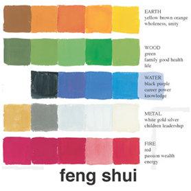 feng shui couleur cuisine