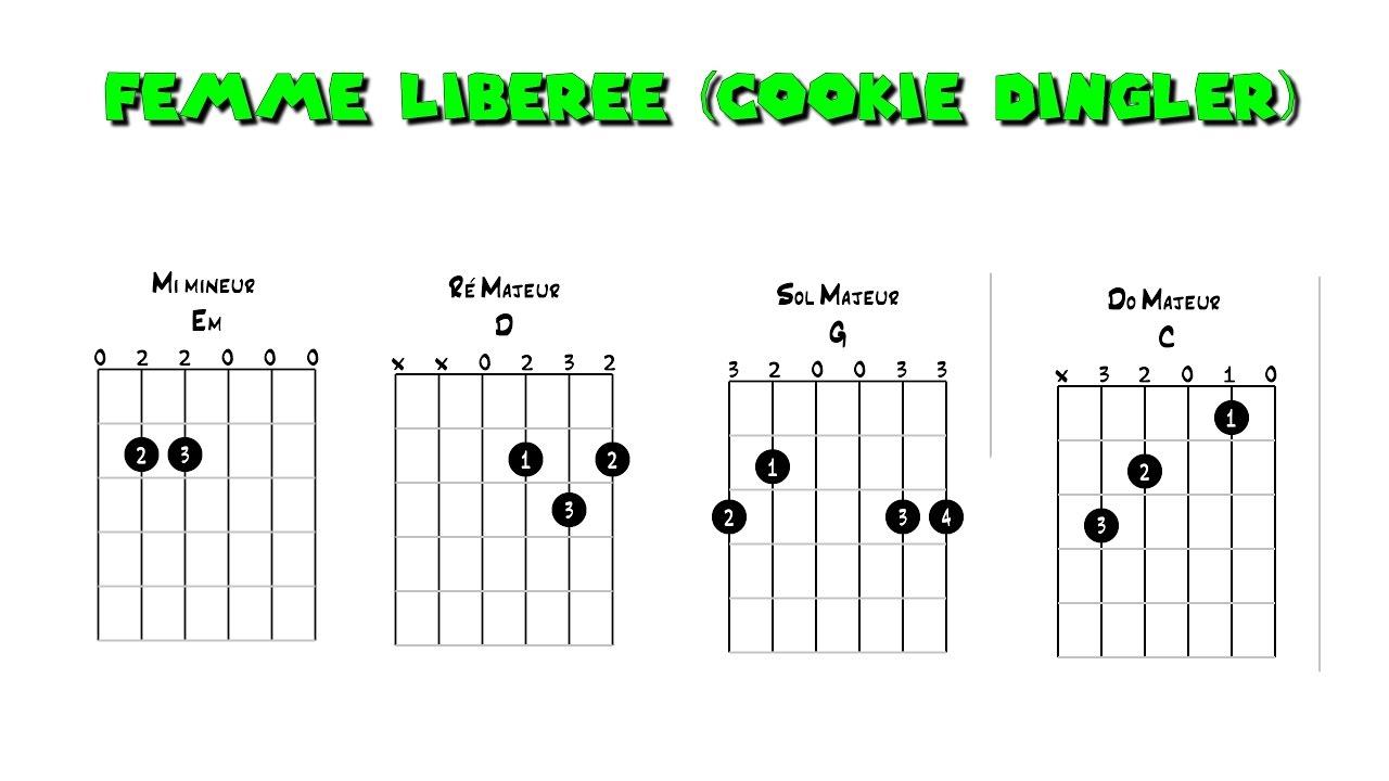 guitare facile