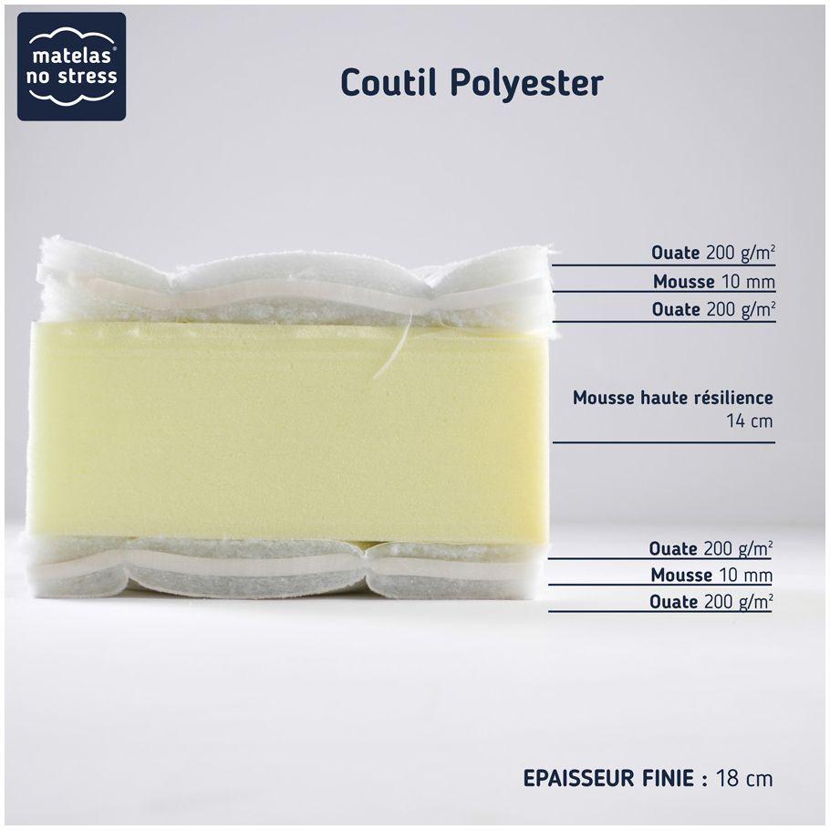 matelas mousse polyuréthane