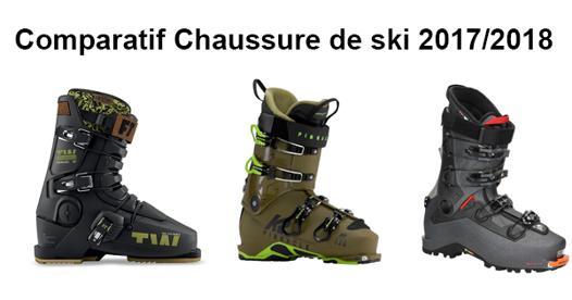 meilleur chaussure de ski