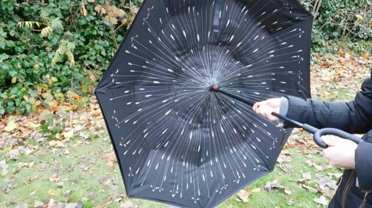 parapluie inversé avis