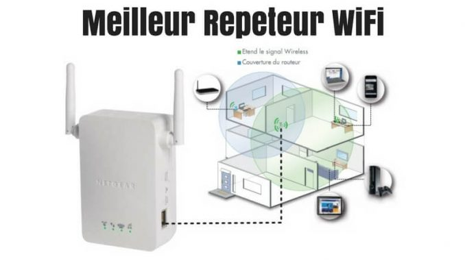 quel est le meilleur repeteur wifi